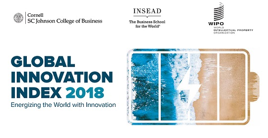 2018 Global Innovation Index