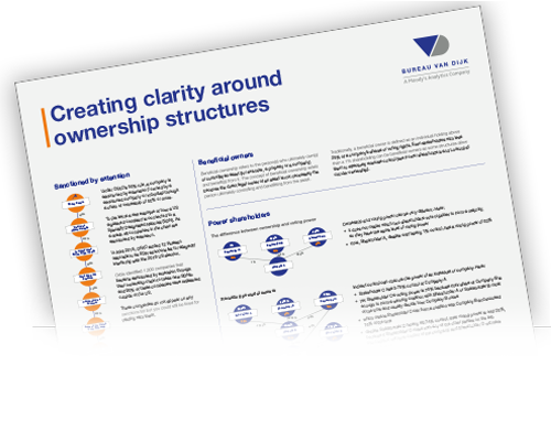 Creating clarity around ownership structures thumbnail