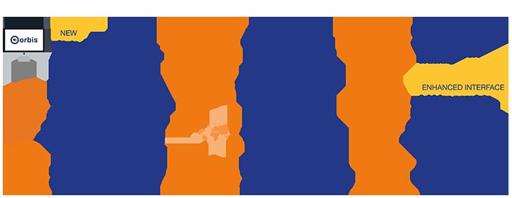 Orbis Compare Private Company Data Bureau Van Dijk